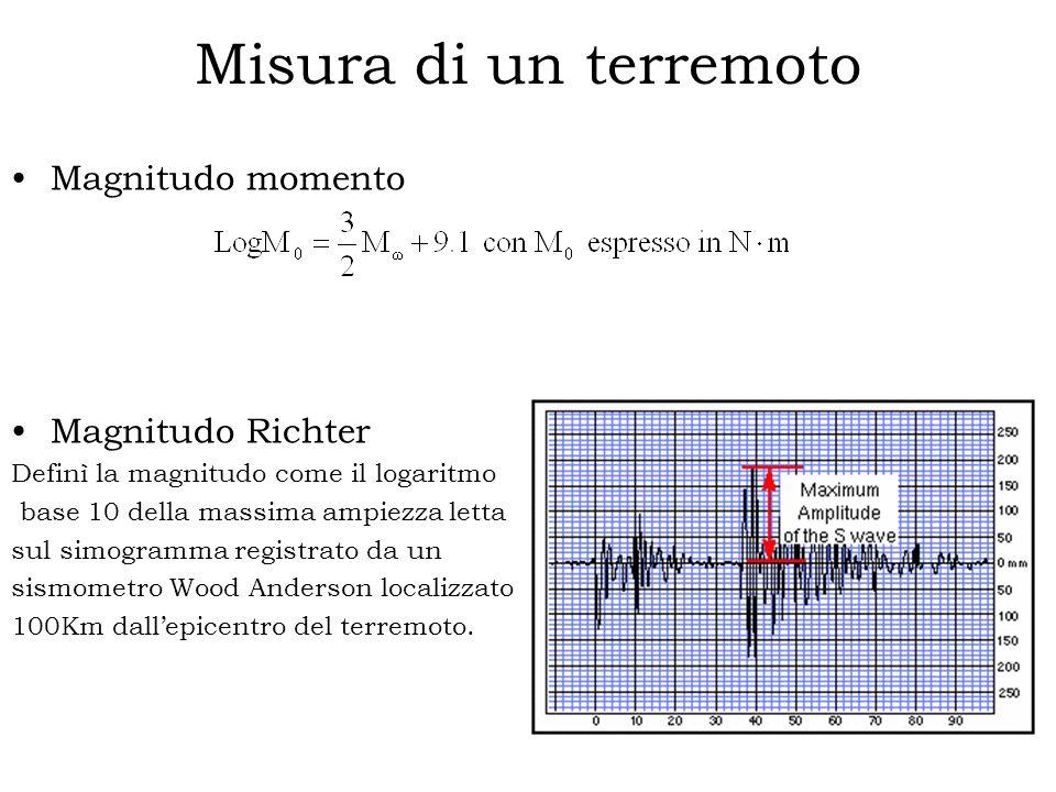 Misura di un terremoto Magnitudo momento Magnitudo Richter