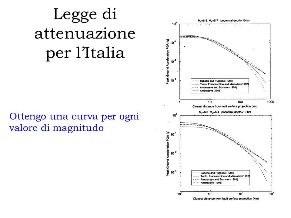 Legge di attenuazione per l'Italia