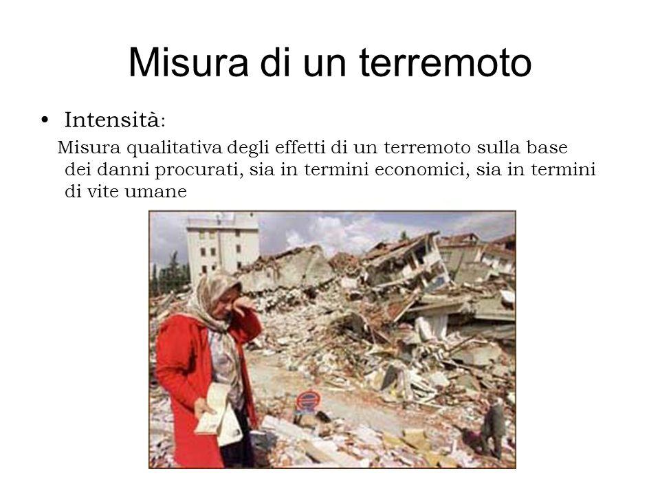 Misura di un terremoto Intensità: