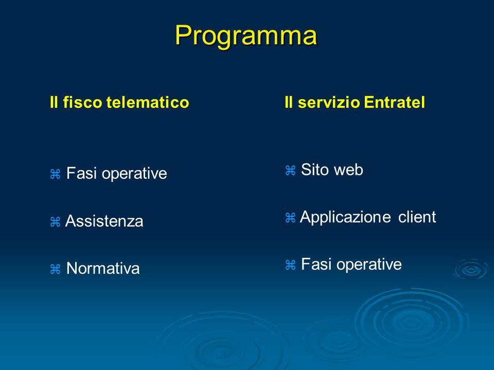 Programma Il fisco telematico Fasi operative Assistenza Normativa