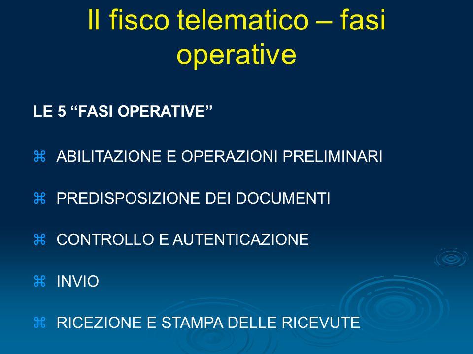 Il fisco telematico – fasi operative
