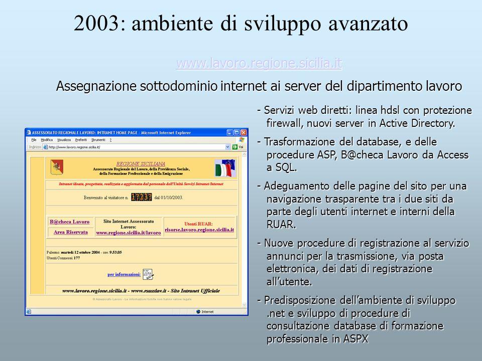 2003: ambiente di sviluppo avanzato