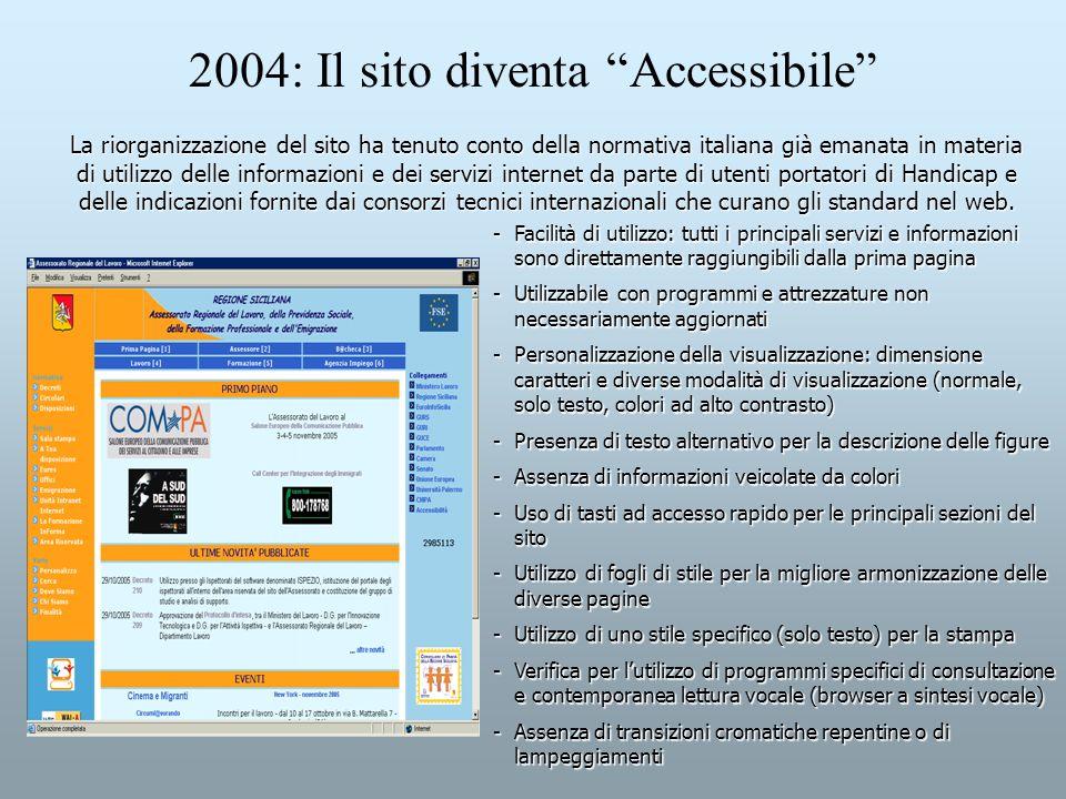 2004: Il sito diventa Accessibile