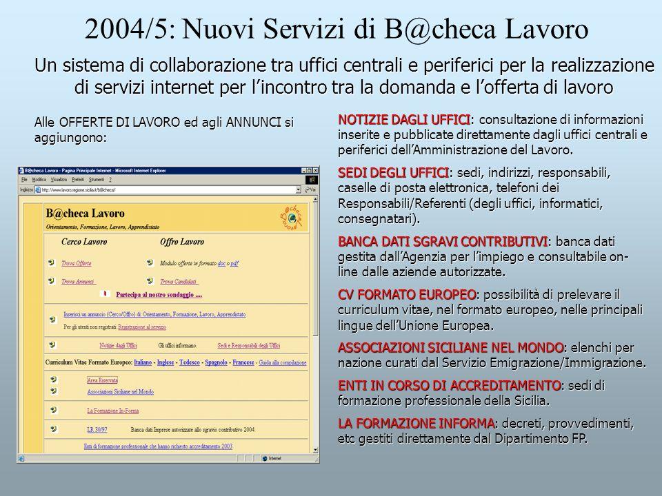 2004/5: Nuovi Servizi di B@checa Lavoro