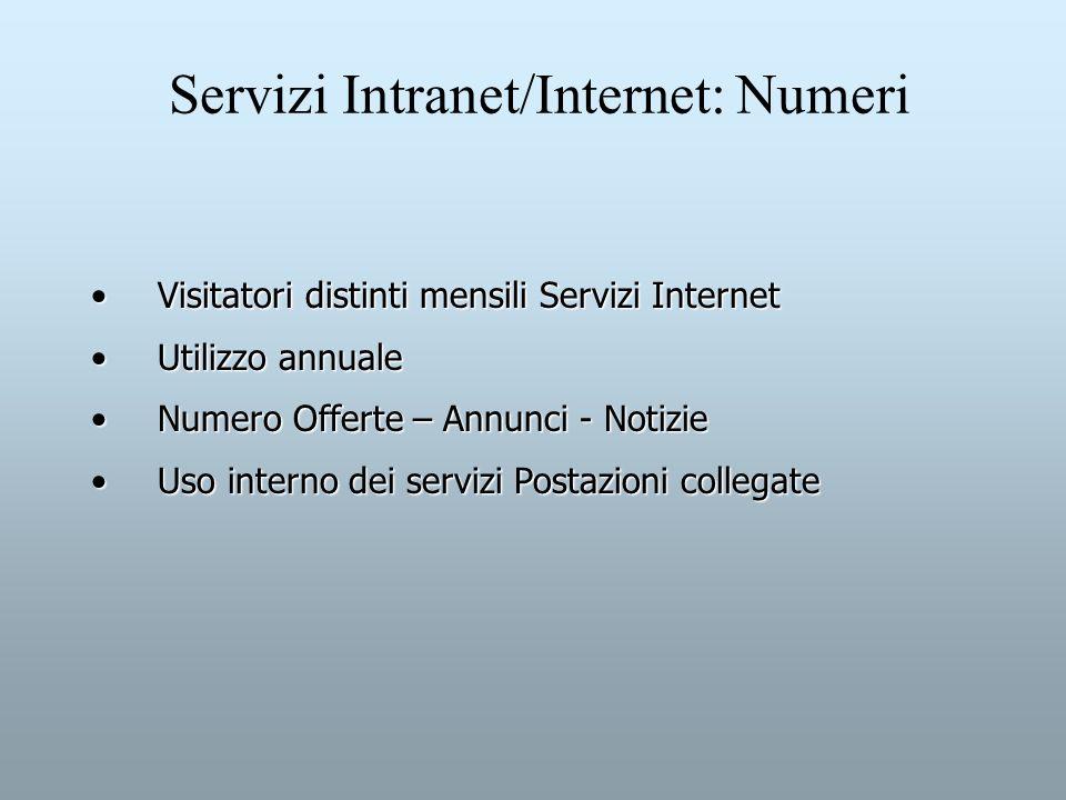 Servizi Intranet/Internet: Numeri