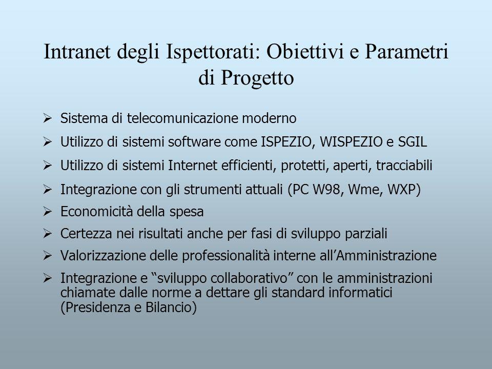 Intranet degli Ispettorati: Obiettivi e Parametri di Progetto