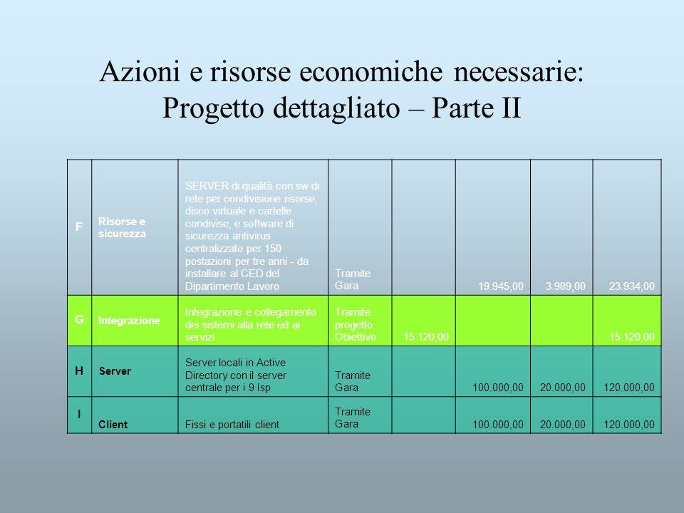 Azioni e risorse economiche necessarie: Progetto dettagliato – Parte II