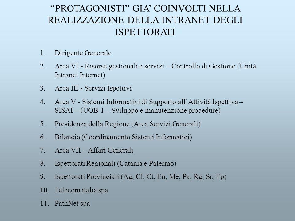 PROTAGONISTI GIA' COINVOLTI NELLA REALIZZAZIONE DELLA INTRANET DEGLI ISPETTORATI