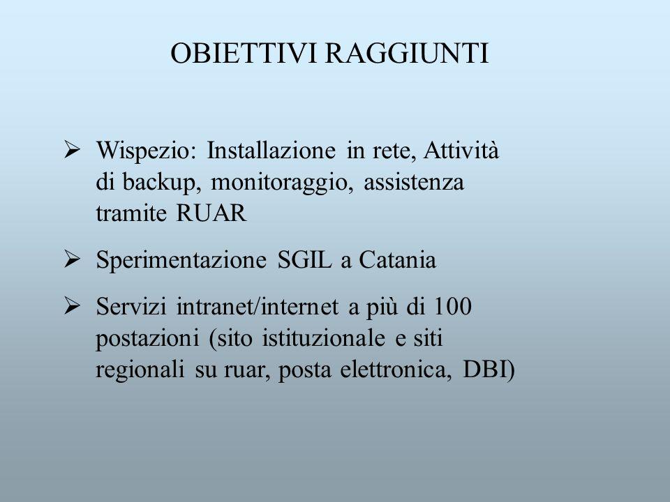 OBIETTIVI RAGGIUNTI Wispezio: Installazione in rete, Attività di backup, monitoraggio, assistenza tramite RUAR.