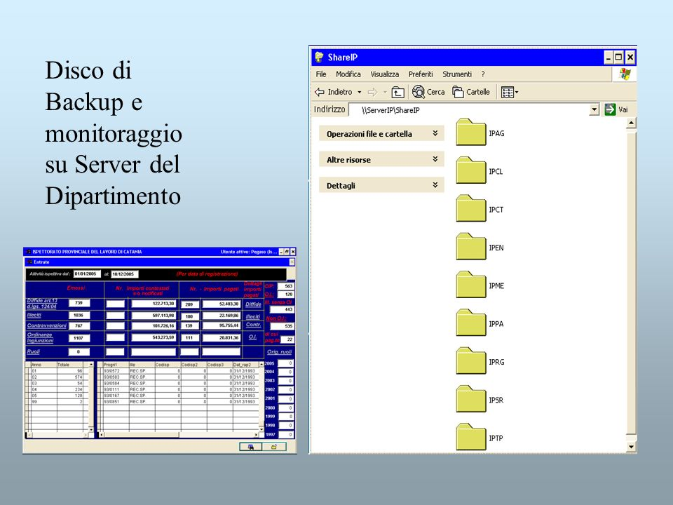 Disco di Backup e monitoraggio su Server del Dipartimento