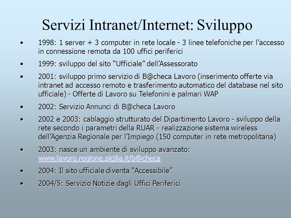 Servizi Intranet/Internet: Sviluppo