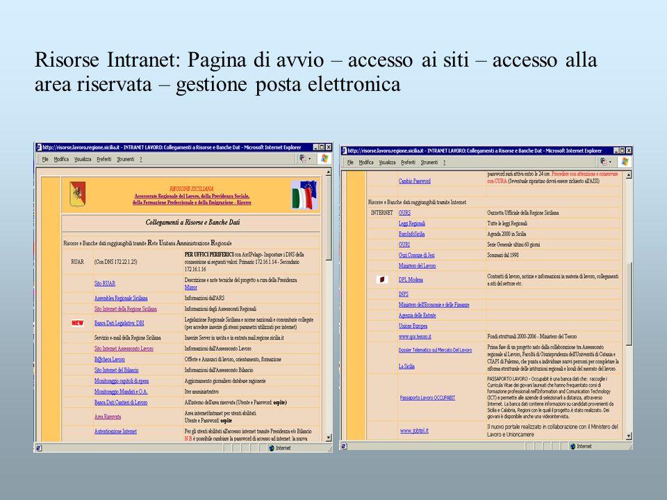 Risorse Intranet: Pagina di avvio – accesso ai siti – accesso alla area riservata – gestione posta elettronica