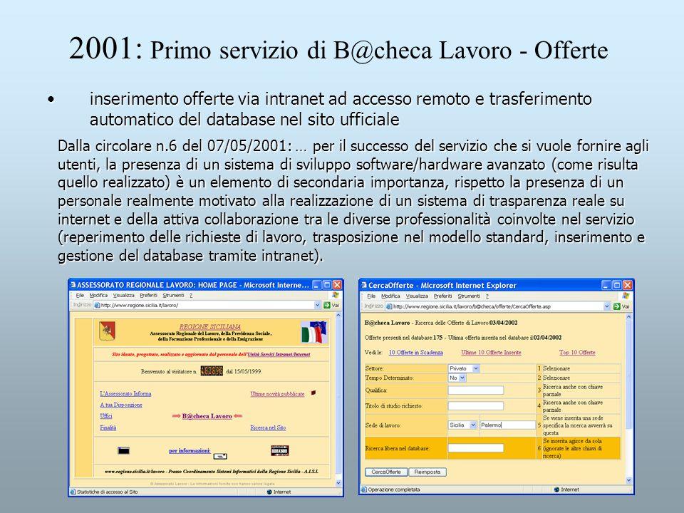 2001: Primo servizio di B@checa Lavoro - Offerte