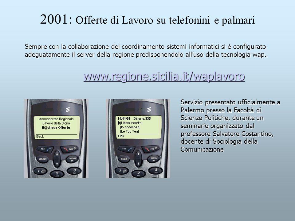 2001: Offerte di Lavoro su telefonini e palmari