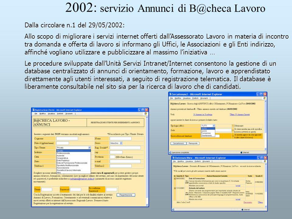 2002: servizio Annunci di B@checa Lavoro