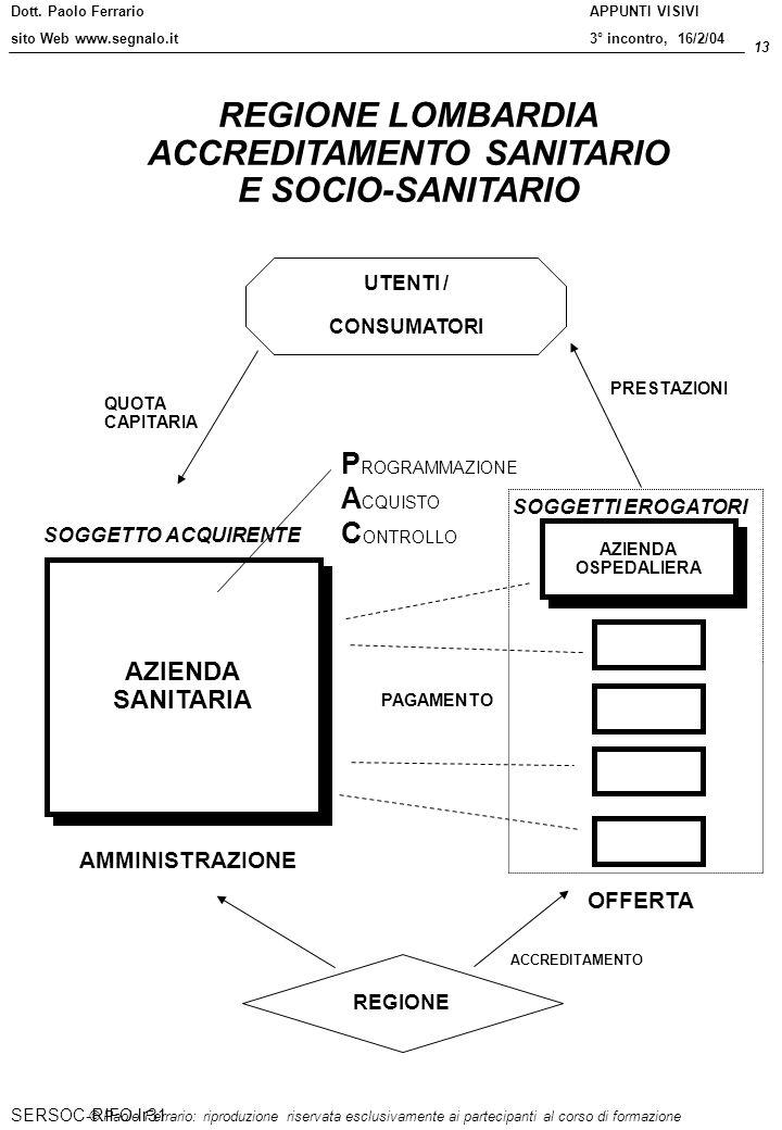 ACCREDITAMENTO SANITARIO