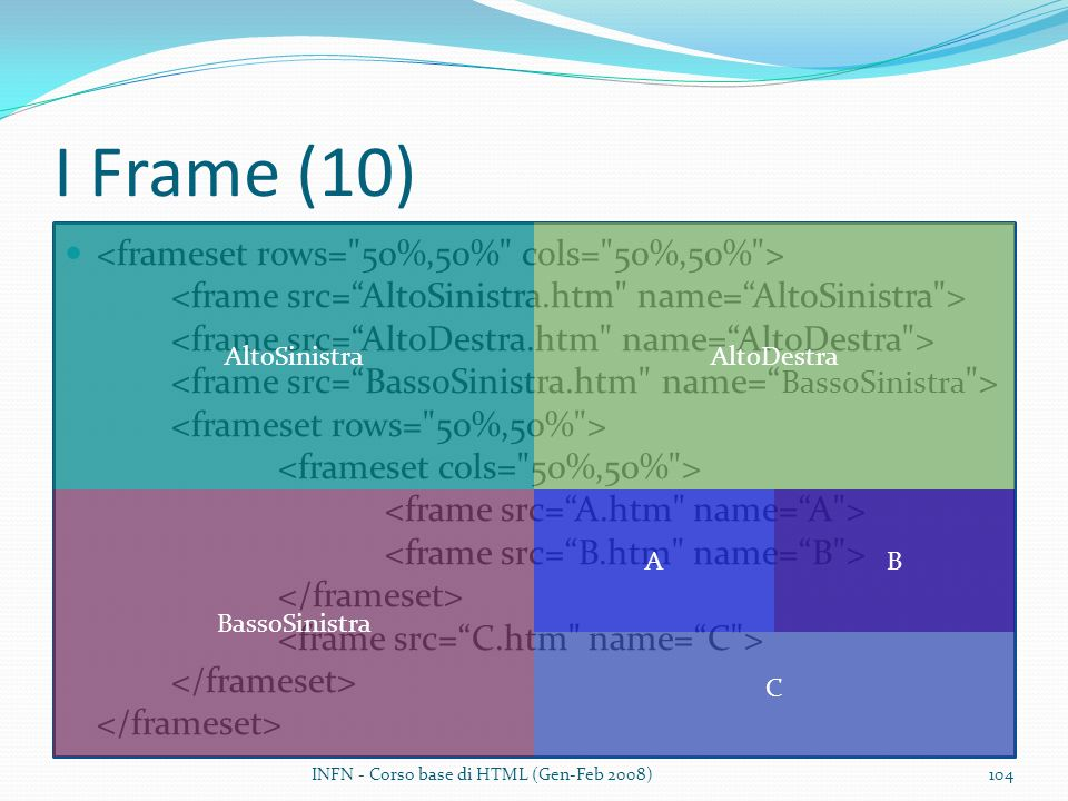I Frame (10)