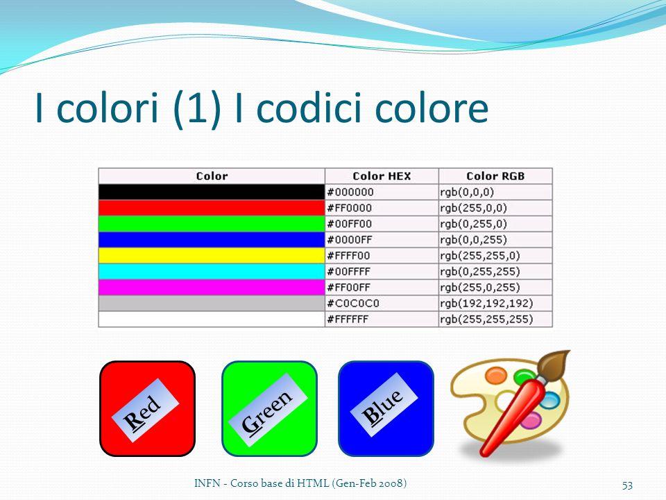 I colori (1) I codici colore