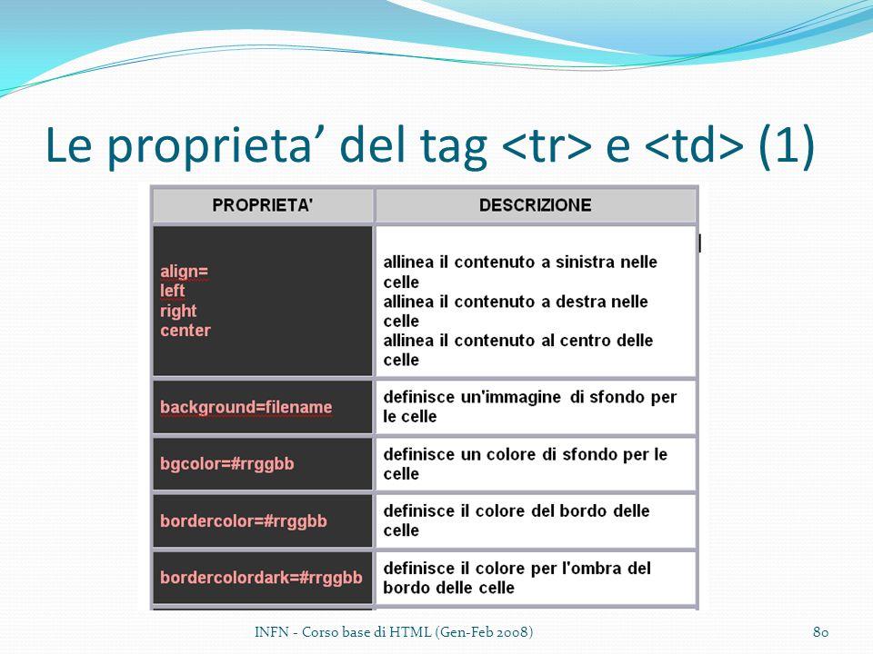 Le proprieta' del tag <tr> e <td> (1)