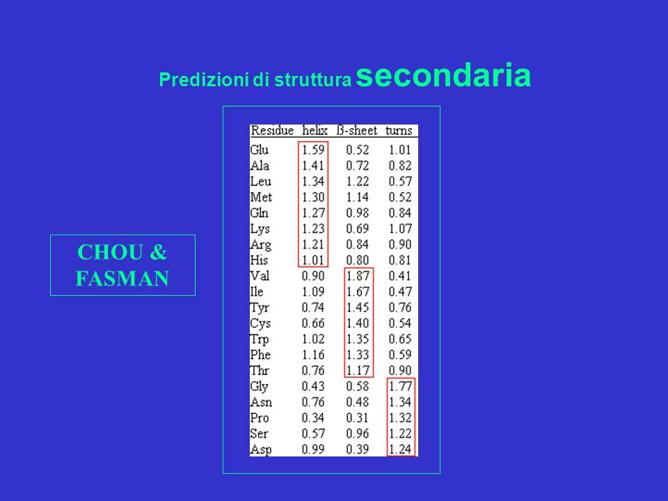 Predizioni di struttura secondaria
