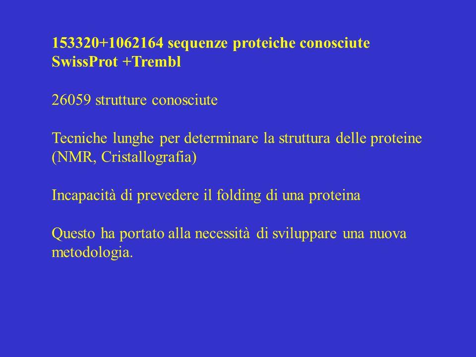 153320+1062164 sequenze proteiche conosciute