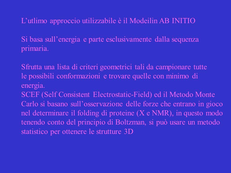 L'utlimo approccio utilizzabile è il Modeilin AB INITIO