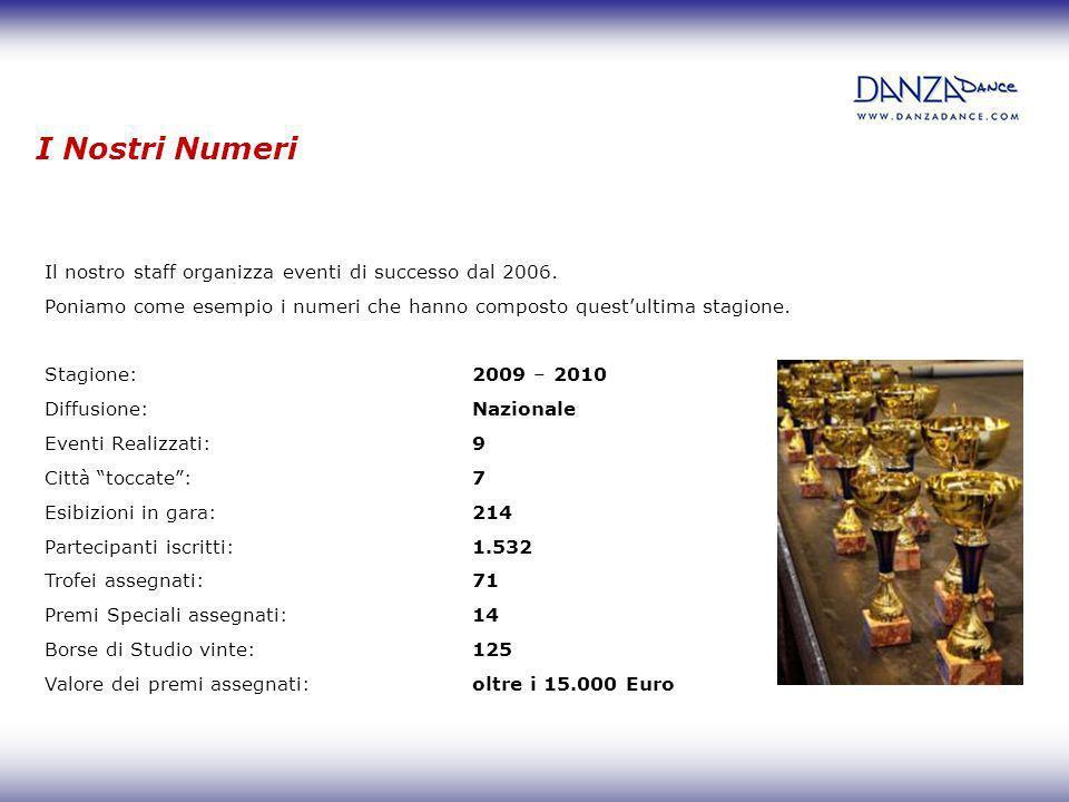 I Nostri Numeri Il nostro staff organizza eventi di successo dal 2006.