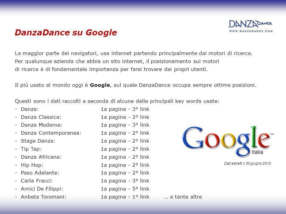 DanzaDance su Google La maggior parte dei navigatori, usa internet partendo principalmente dai motori di ricerca.