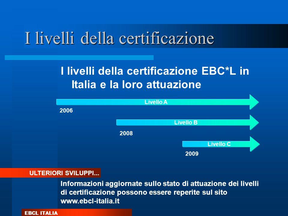 I livelli della certificazione