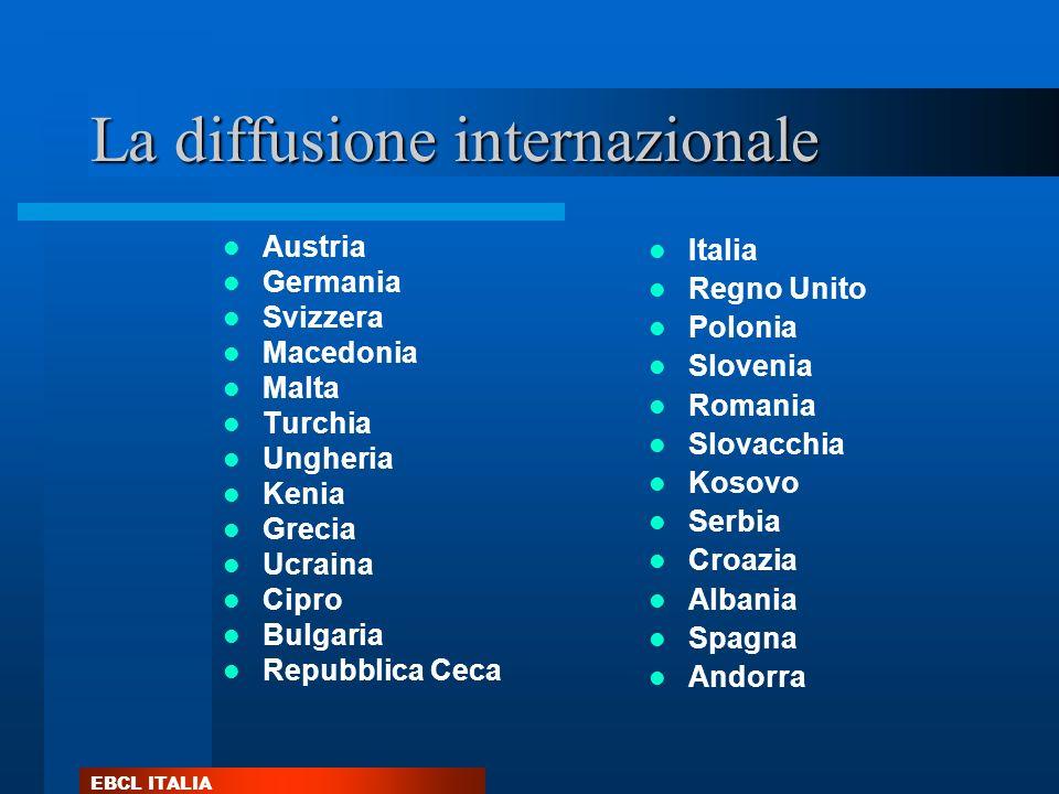 La diffusione internazionale