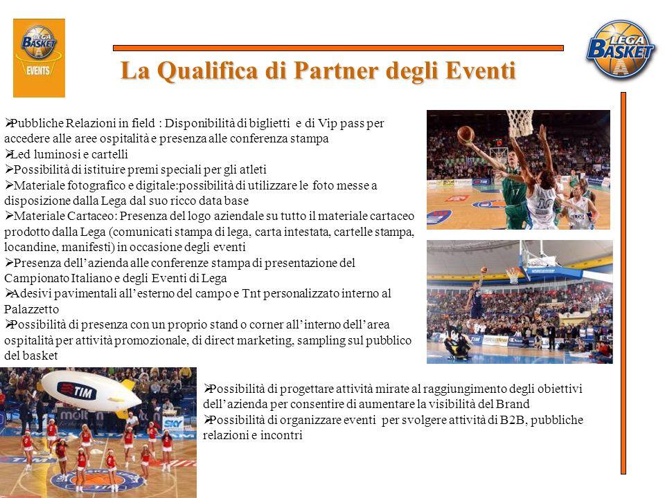 La Qualifica di Partner degli Eventi