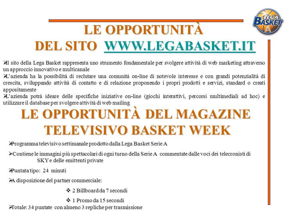 LE OPPORTUNITÀ DEL SITO WWW.LEGABASKET.IT