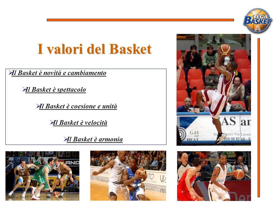 I valori del Basket Il Basket è novità e cambiamento