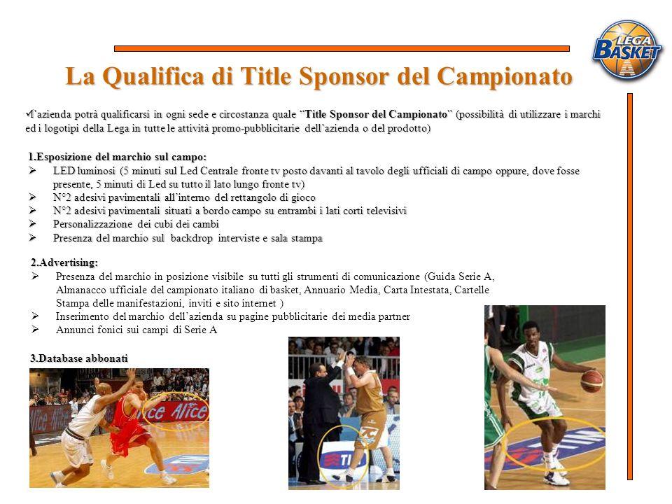 La Qualifica di Title Sponsor del Campionato