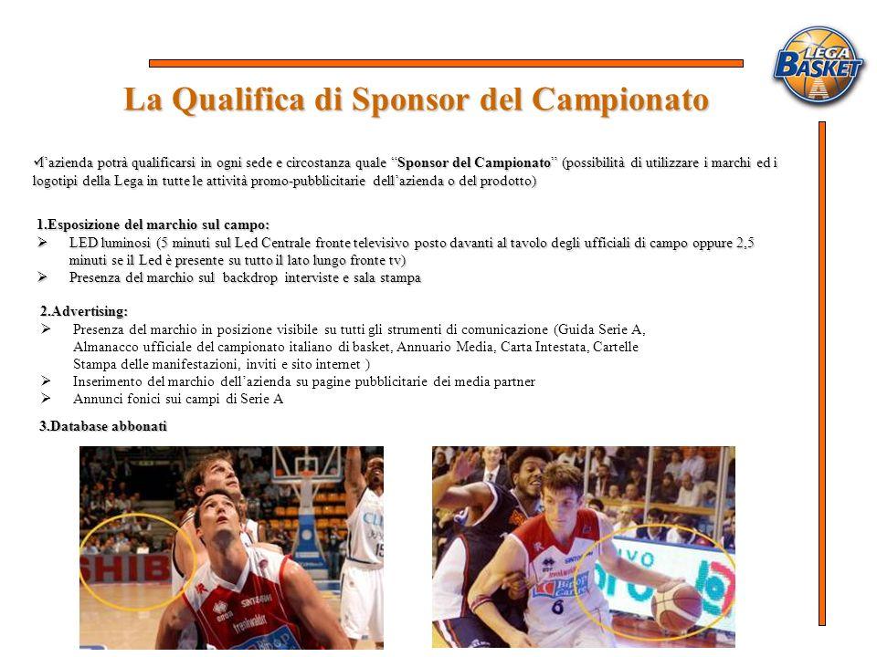 La Qualifica di Sponsor del Campionato