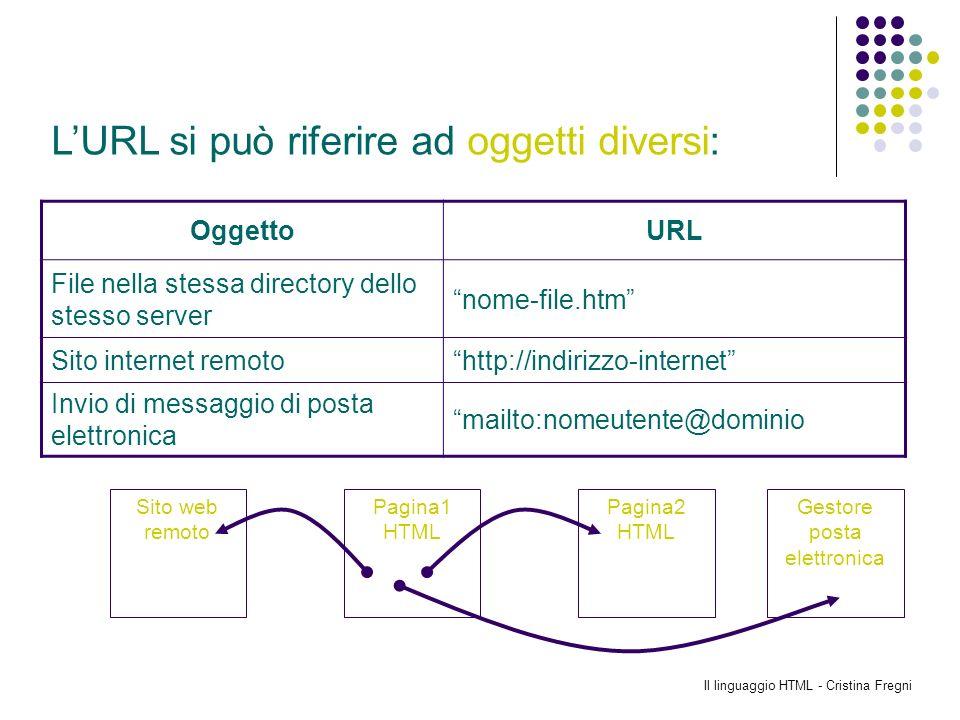 L'URL si può riferire ad oggetti diversi: