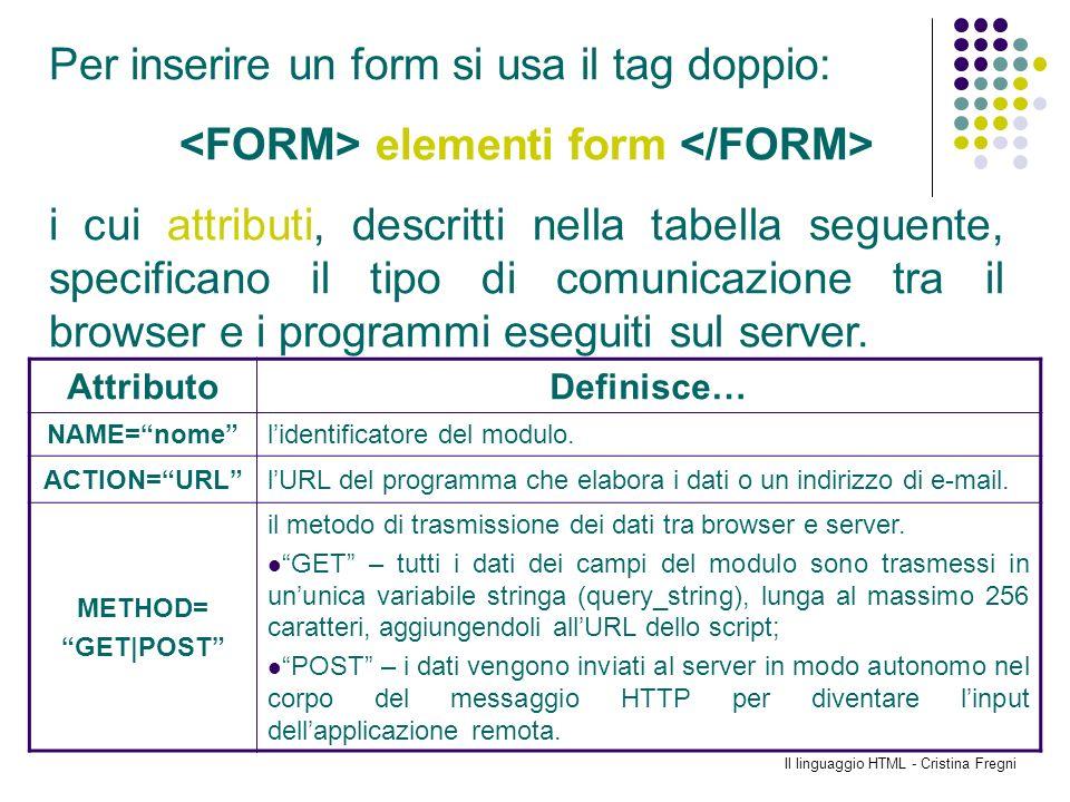 <FORM> elementi form </FORM>