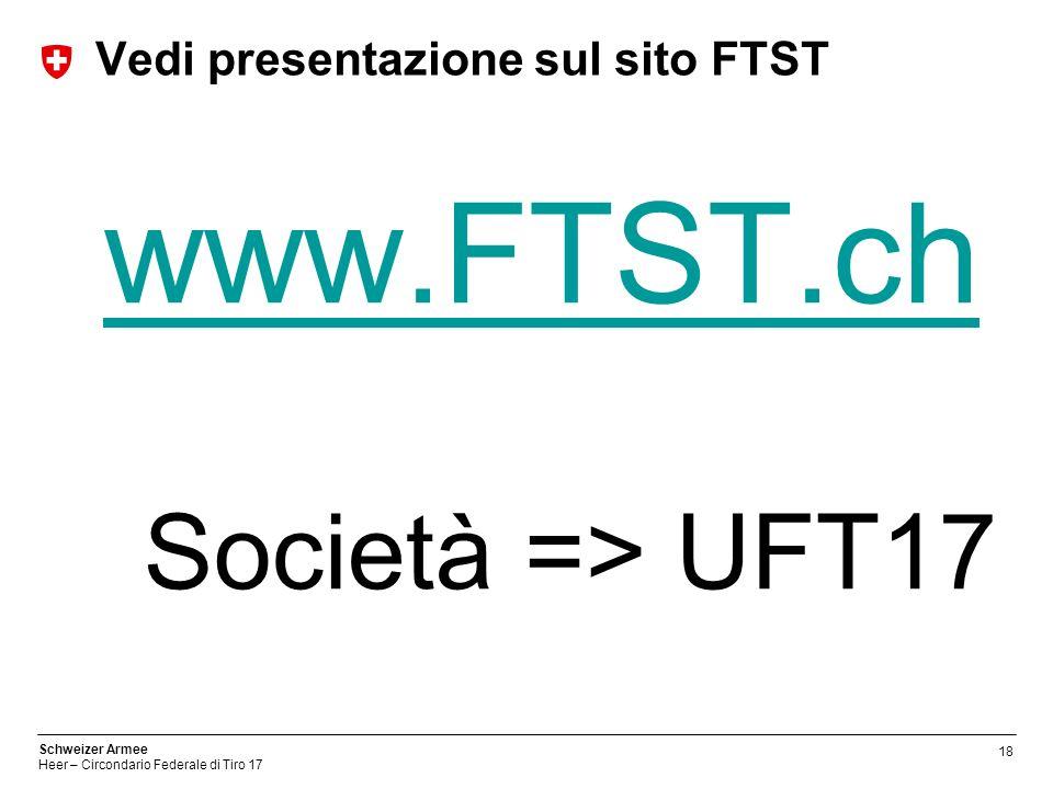 Vedi presentazione sul sito FTST