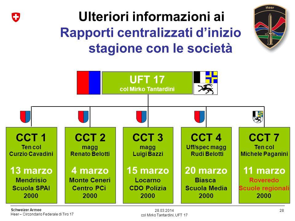Ulteriori informazioni ai Rapporti centralizzati d'inizio stagione con le società