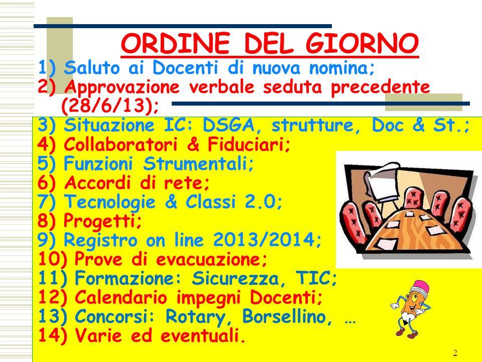 ORDINE DEL GIORNO 1) Saluto ai Docenti di nuova nomina; 2) Approvazione verbale seduta precedente (28/6/13); 3) Situazione IC: DSGA, strutture, Doc & St.; 4) Collaboratori & Fiduciari; 5) Funzioni Strumentali; 6) Accordi di rete; 7) Tecnologie & Classi 2.0; 8) Progetti; 9) Registro on line 2013/2014; 10) Prove di evacuazione; 11) Formazione: Sicurezza, TIC; 12) Calendario impegni Docenti; 13) Concorsi: Rotary, Borsellino, … 14) Varie ed eventuali.