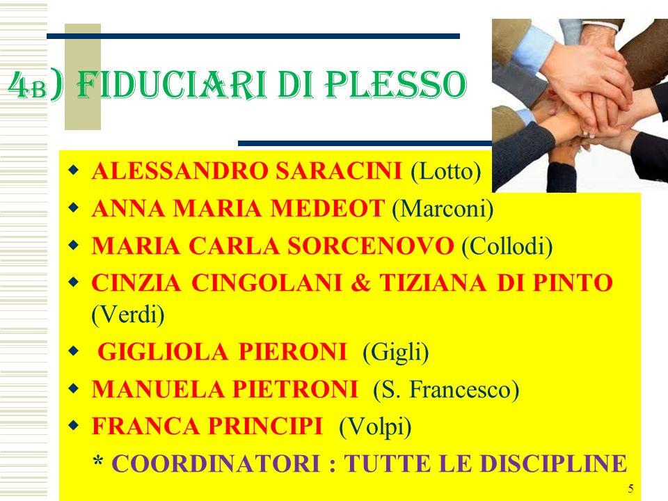 4b) FIDUCIARI DI PLESSO ALESSANDRO SARACINI (Lotto)
