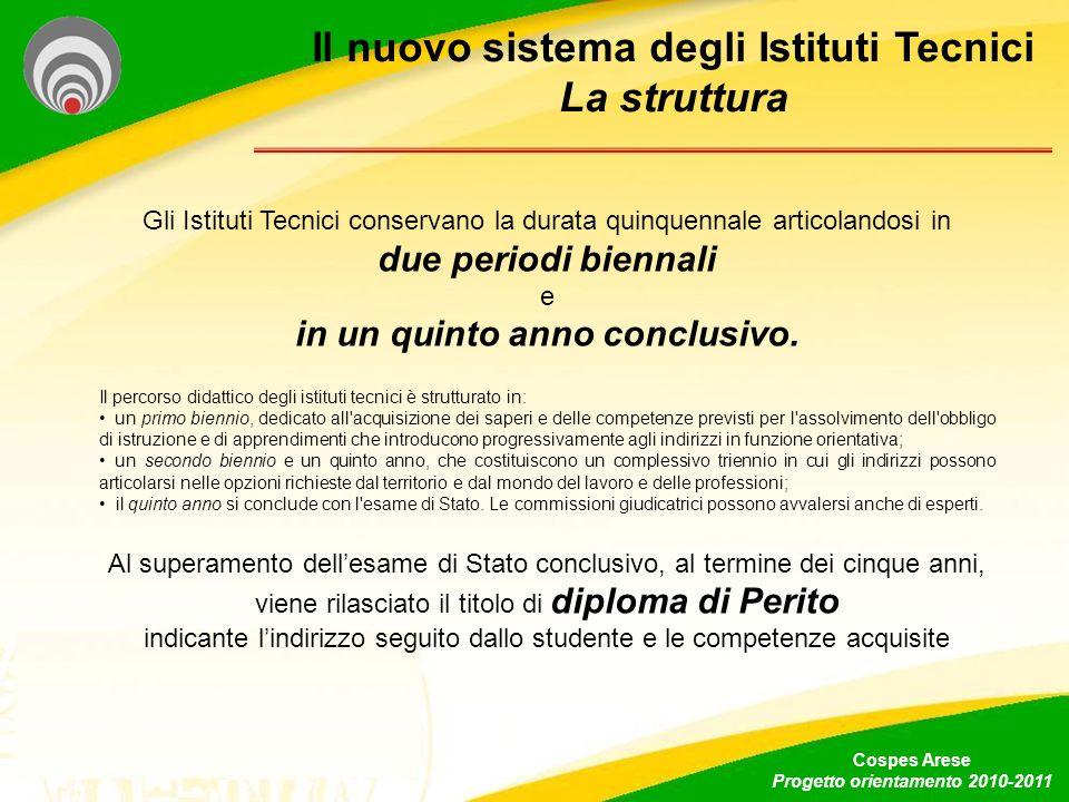 Il nuovo sistema degli Istituti Tecnici La struttura