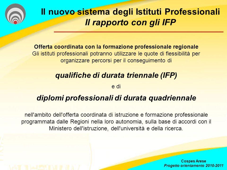 Il nuovo sistema degli Istituti Professionali Il rapporto con gli IFP