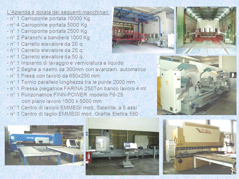 L'Azienda è dotata dei seguenti macchinari: