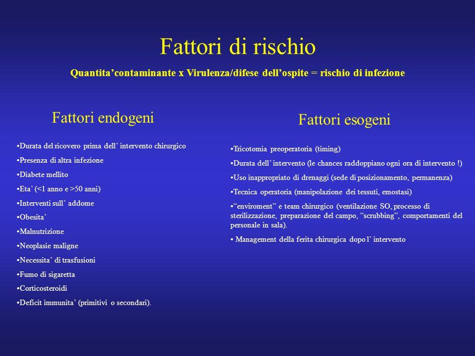 Fattori di rischio Fattori endogeni Fattori esogeni