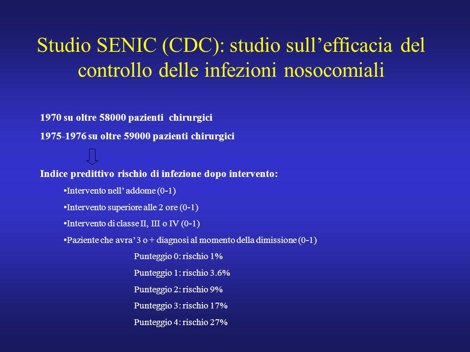 Studio SENIC (CDC): studio sull'efficacia del controllo delle infezioni nosocomiali