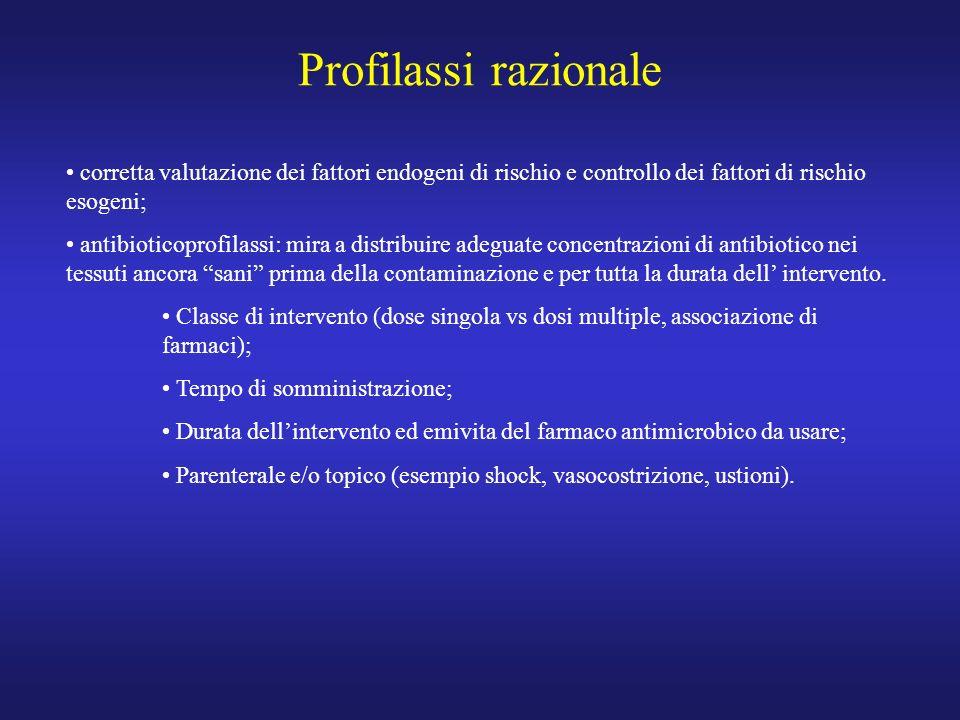 Profilassi razionale corretta valutazione dei fattori endogeni di rischio e controllo dei fattori di rischio esogeni;