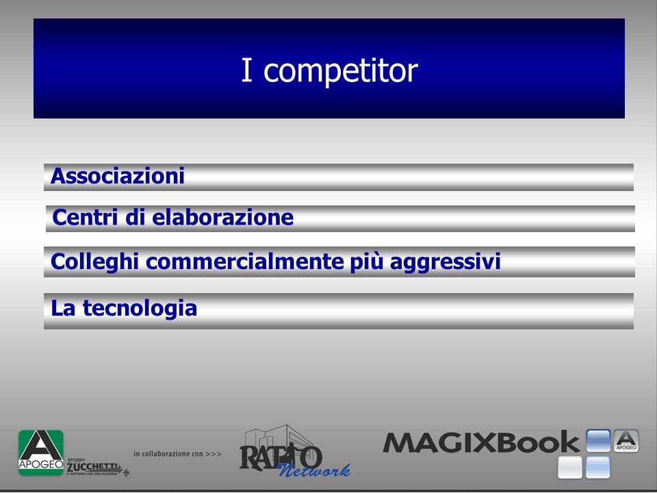 I competitor Associazioni Centri di elaborazione