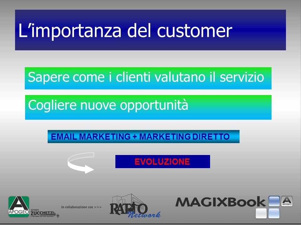 L'importanza del customer