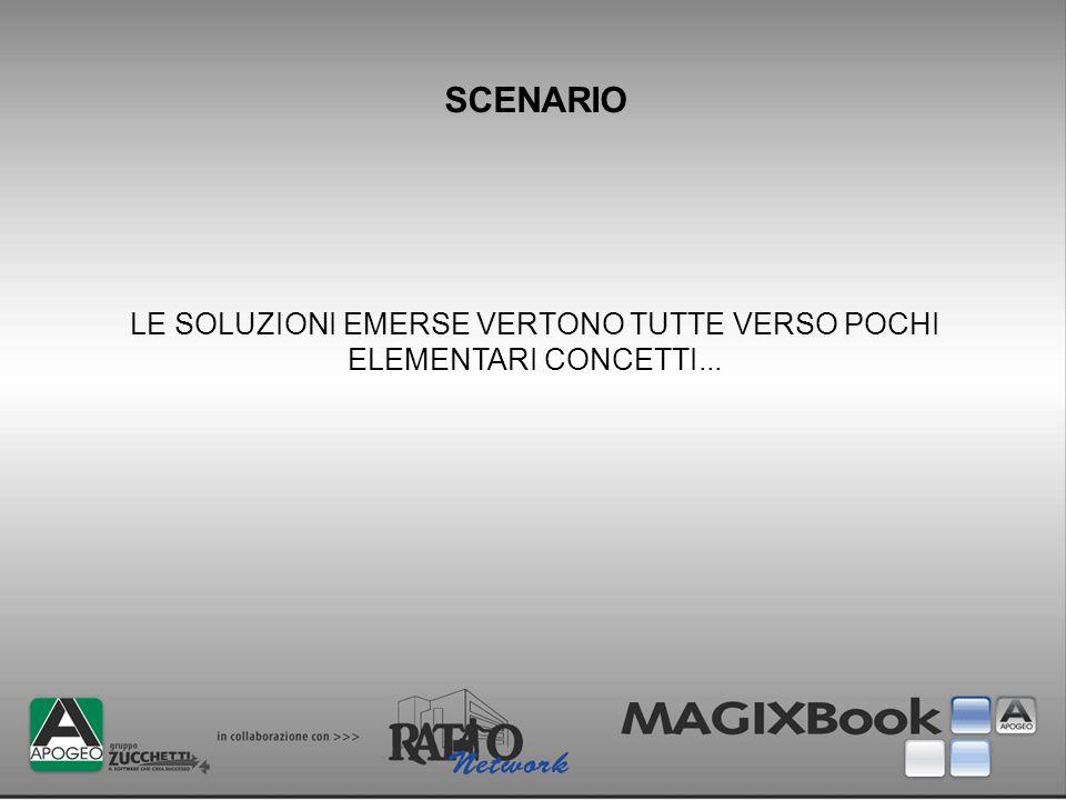 LE SOLUZIONI EMERSE VERTONO TUTTE VERSO POCHI ELEMENTARI CONCETTI...